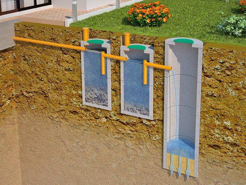 Что нужно знать при использовании бетонных септиков